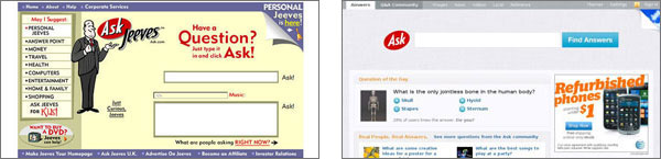 ask 1996-2013